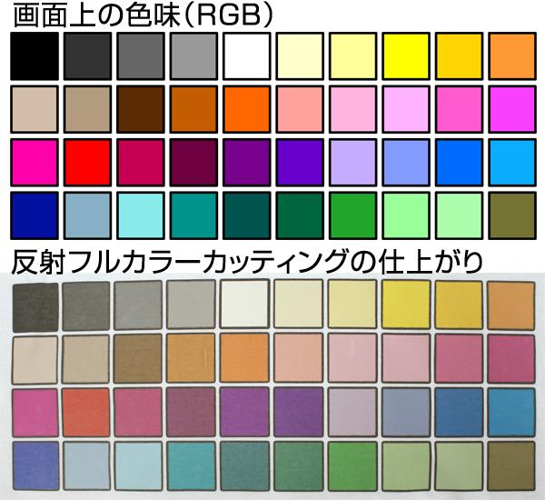 反射フルカラーカッティングの色見本