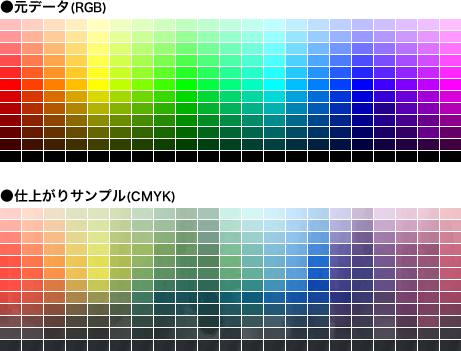 マグカップにカラーチャートをプリントした例
